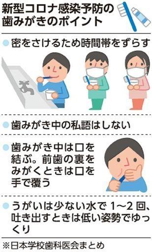 歯磨き注意